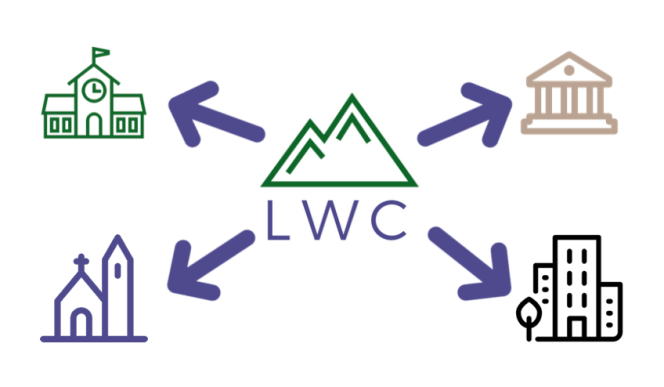 LwC Diagram